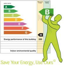 energycertficate